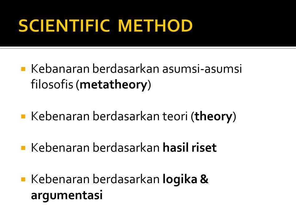 SCIENTIFIC METHOD Kebanaran berdasarkan asumsi-asumsi filosofis (metatheory) Kebenaran berdasarkan teori (theory)