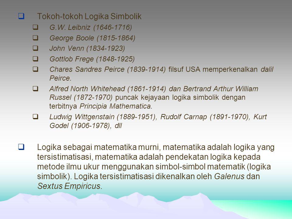 Tokoh-tokoh Logika Simbolik