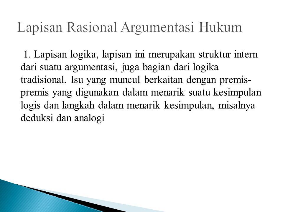 Lapisan Rasional Argumentasi Hukum