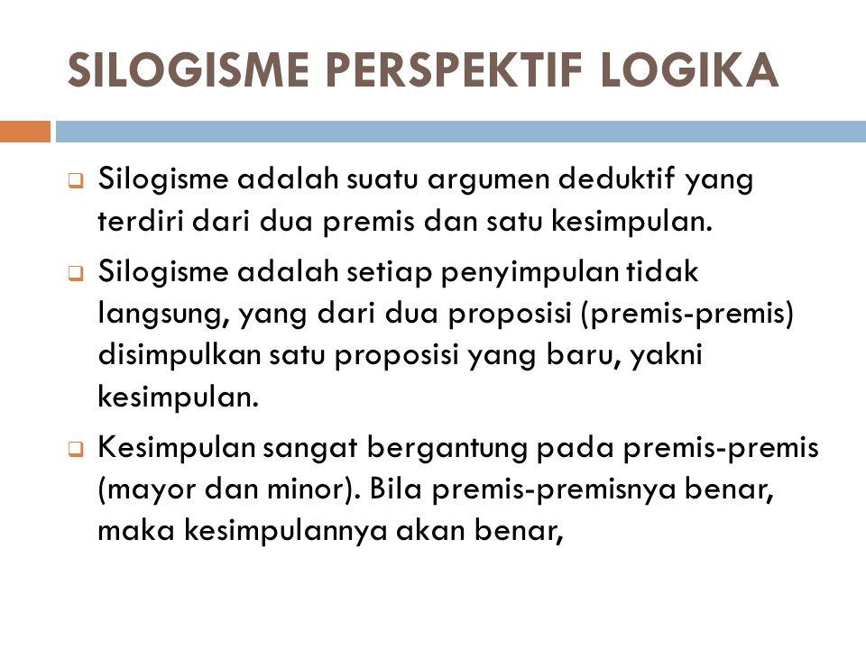 SILOGISME PERSPEKTIF LOGIKA