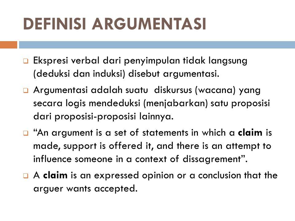DEFINISI ARGUMENTASI Ekspresi verbal dari penyimpulan tidak langsung (deduksi dan induksi) disebut argumentasi.