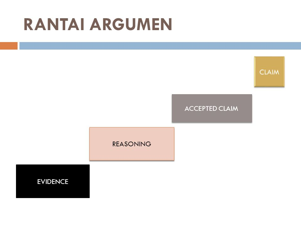 RANTAI ARGUMEN CLAIM ACCEPTED CLAIM REASONING EVIDENCE