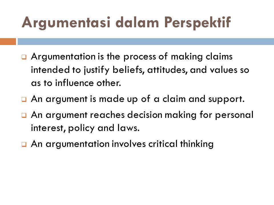 Argumentasi dalam Perspektif