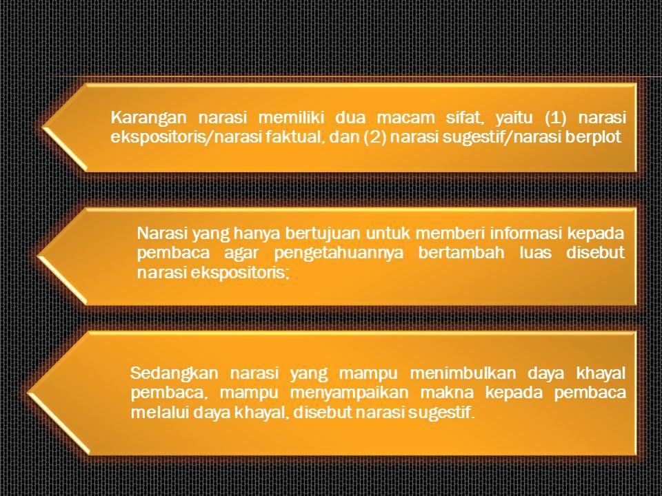Karangan narasi memiliki dua macam sifat, yaitu (1) narasi ekspositoris/narasi faktual, dan (2) narasi sugestif/narasi berplot