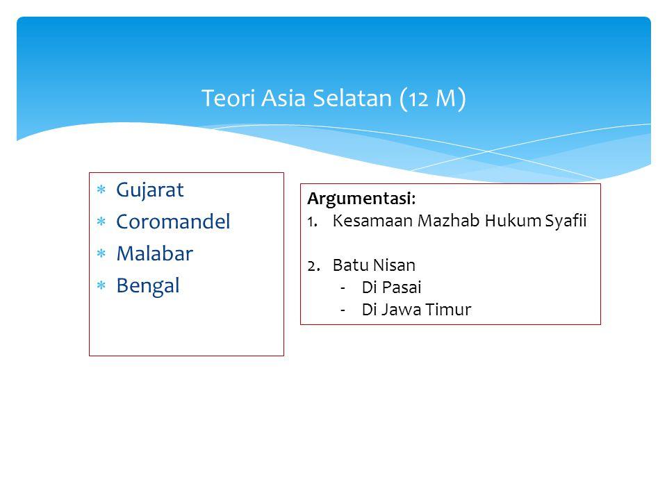 Teori Asia Selatan (12 M) Gujarat Coromandel Malabar Bengal