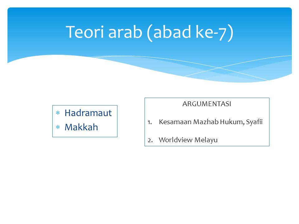 Teori arab (abad ke-7) Hadramaut Makkah ARGUMENTASI