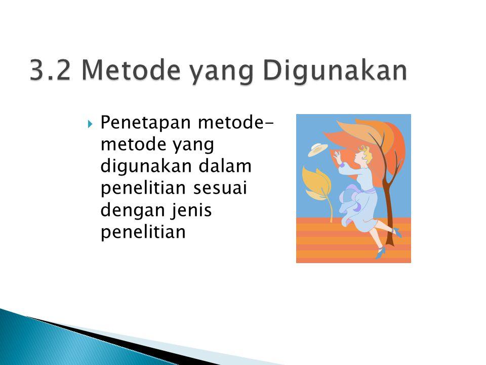 3.2 Metode yang Digunakan Penetapan metode- metode yang digunakan dalam penelitian sesuai dengan jenis penelitian.