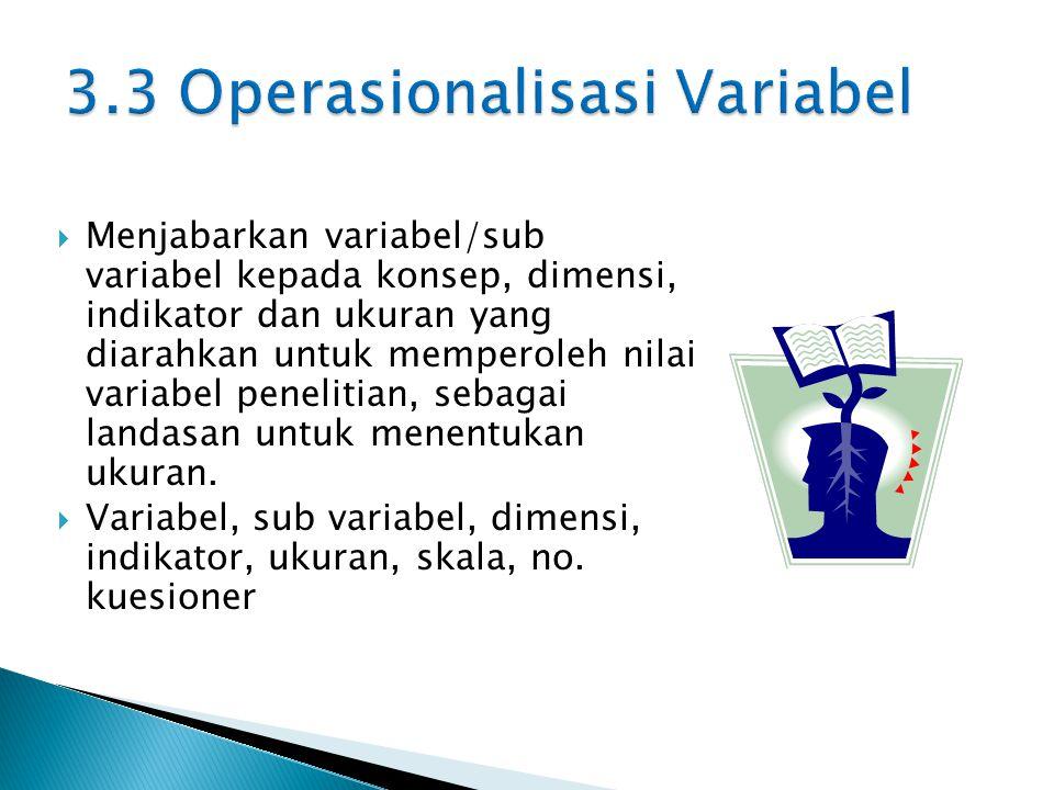 3.3 Operasionalisasi Variabel