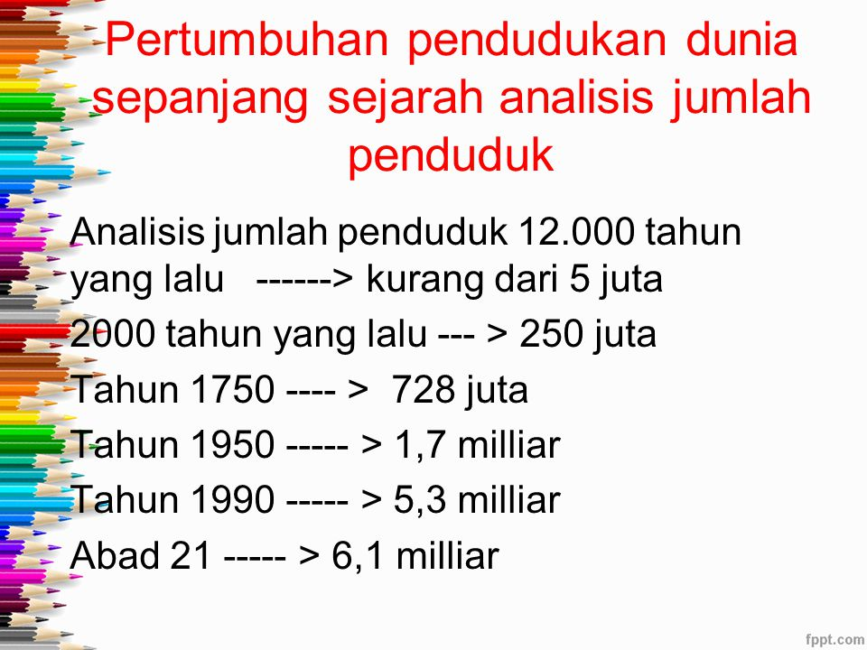 Pertumbuhan pendudukan dunia sepanjang sejarah analisis jumlah penduduk