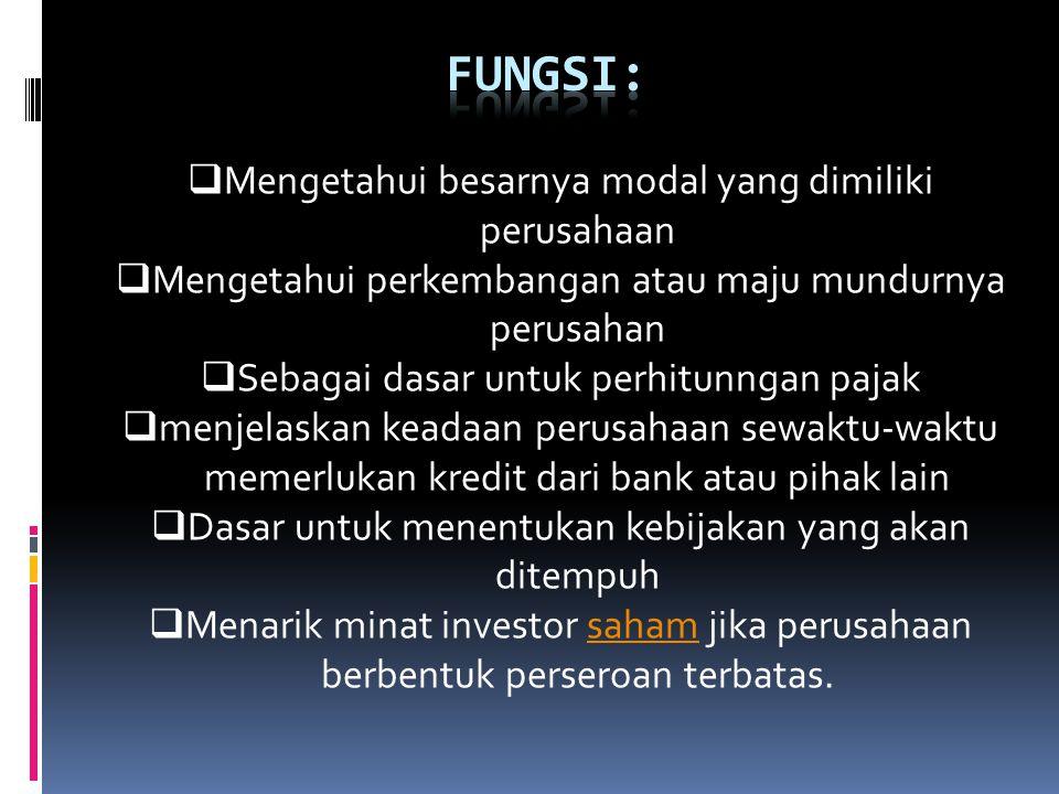 FUNGSI: Mengetahui besarnya modal yang dimiliki perusahaan
