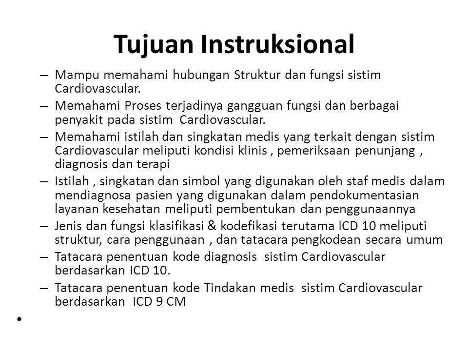 Tujuan Instruksional Mampu memahami hubungan Struktur dan fungsi sistim Cardiovascular.