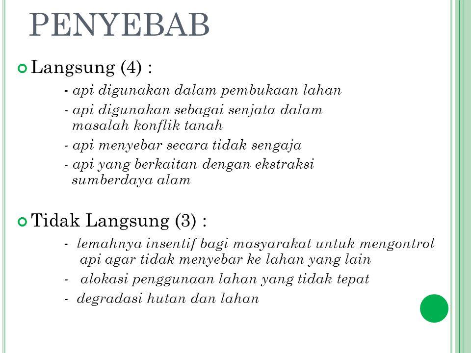 PENYEBAB Langsung (4) : Tidak Langsung (3) :