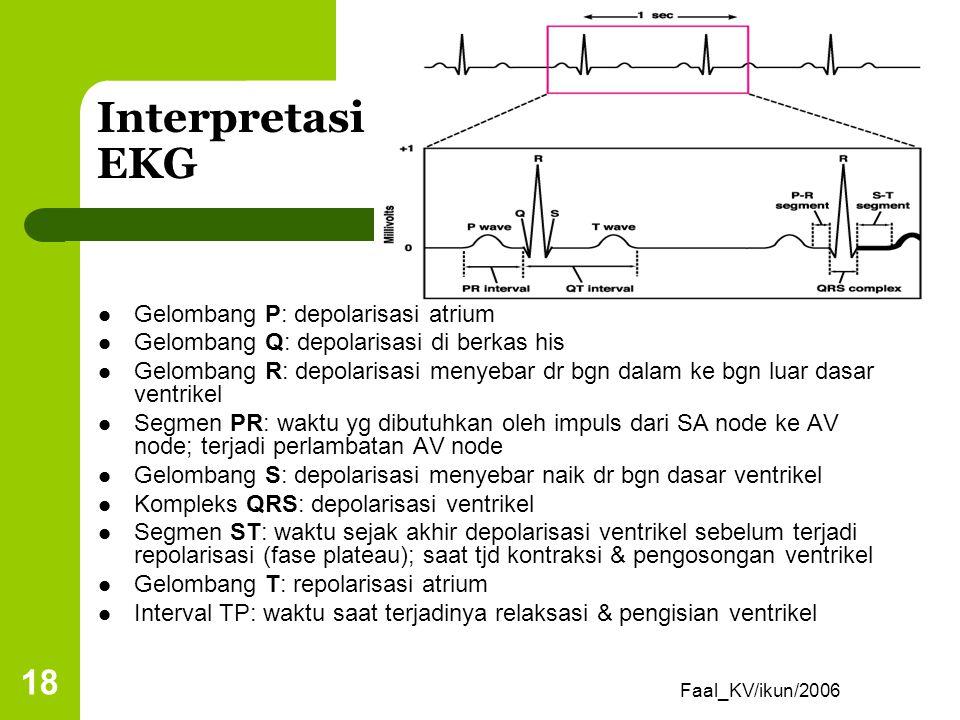 Interpretasi EKG Gelombang P: depolarisasi atrium