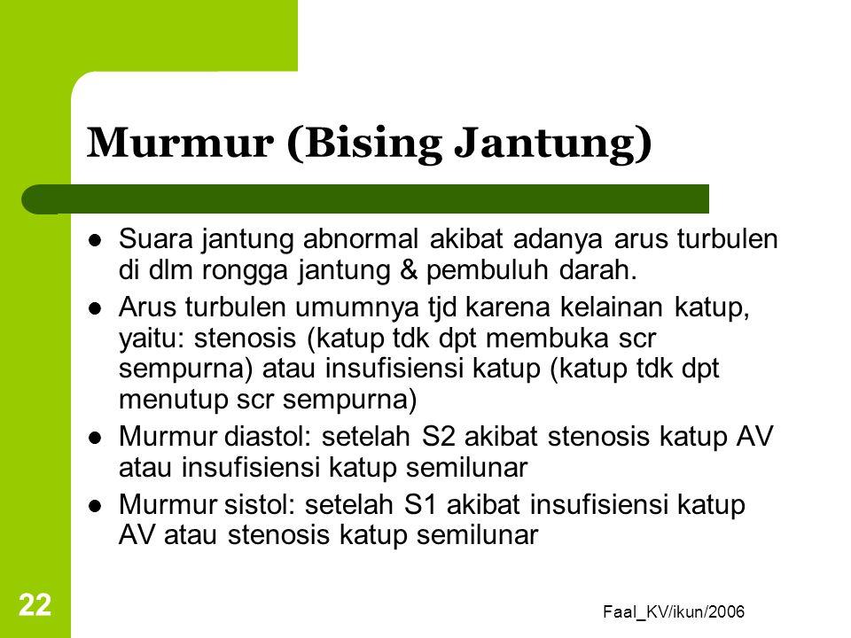 Murmur (Bising Jantung)