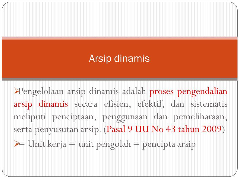 Arsip dinamis