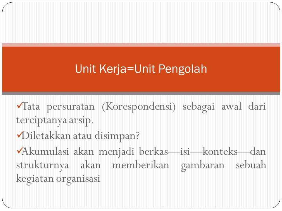 Unit Kerja=Unit Pengolah