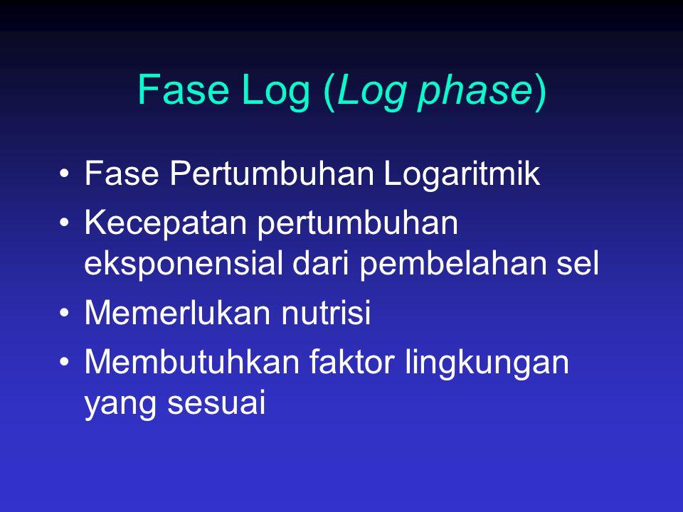 Fase Log (Log phase) Fase Pertumbuhan Logaritmik