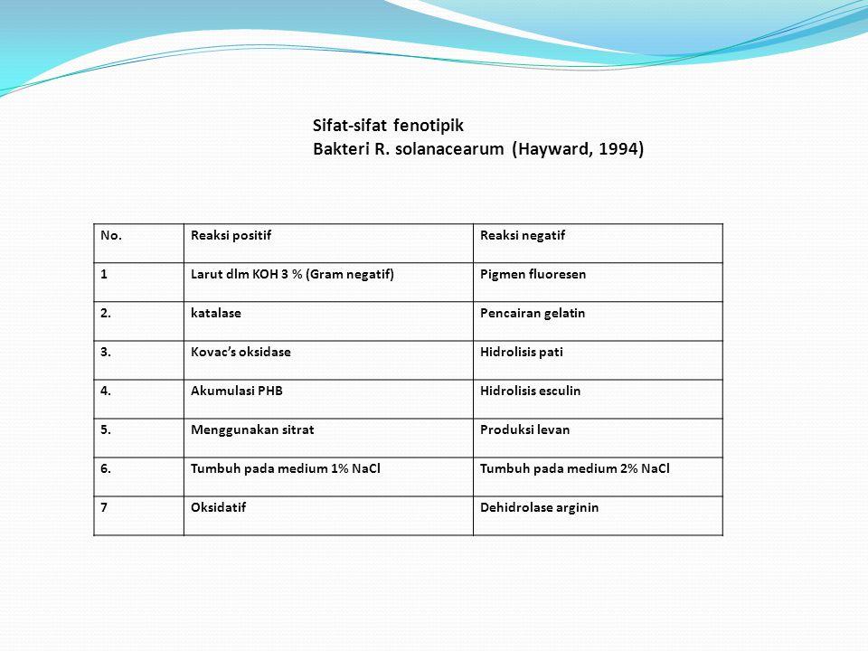 Sifat-sifat fenotipik Bakteri R. solanacearum (Hayward, 1994)