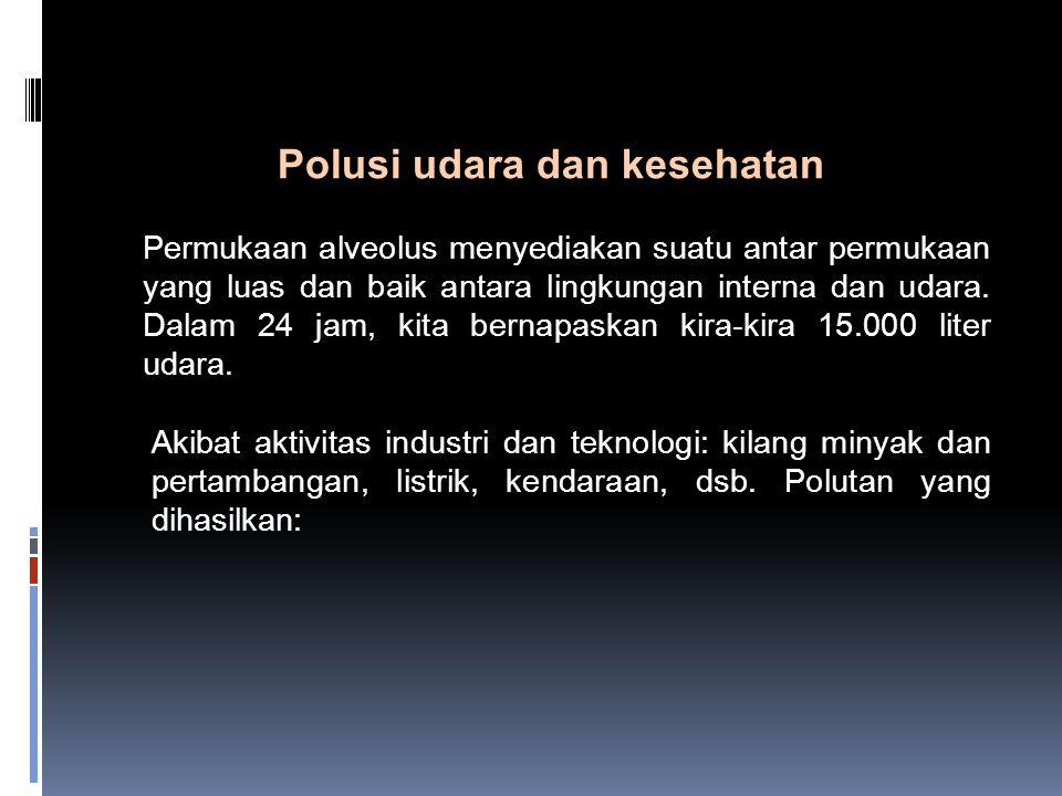 Polusi udara dan kesehatan