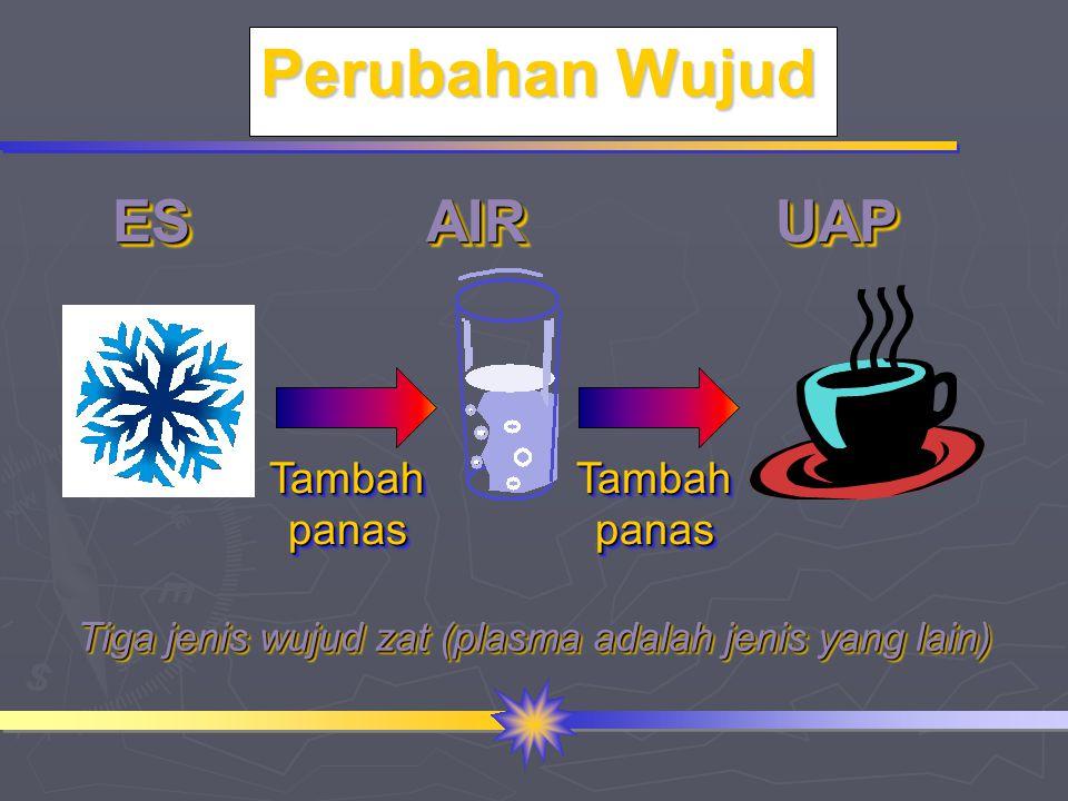 Tiga jenis wujud zat (plasma adalah jenis yang lain)