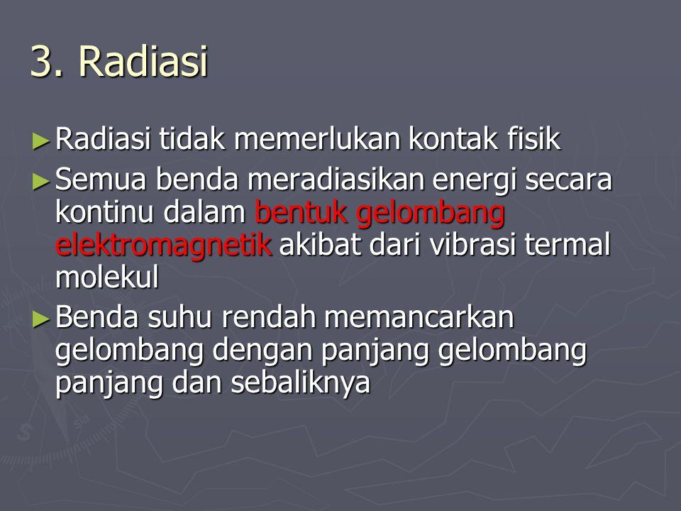 3. Radiasi Radiasi tidak memerlukan kontak fisik