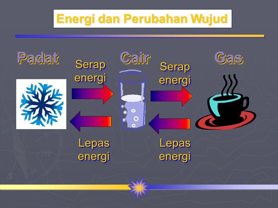 Padat Cair Gas Energi dan Perubahan Wujud Serap energi Serap energi