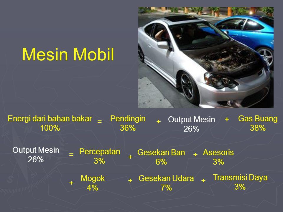 Energi dari bahan bakar