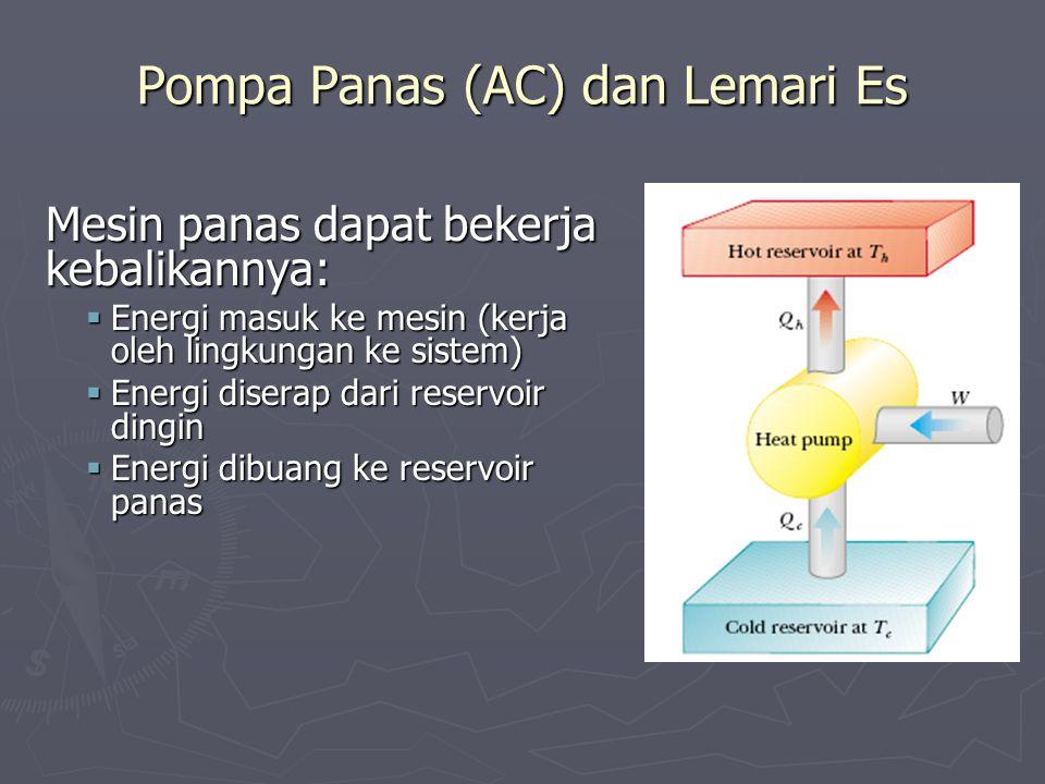 Pompa Panas (AC) dan Lemari Es