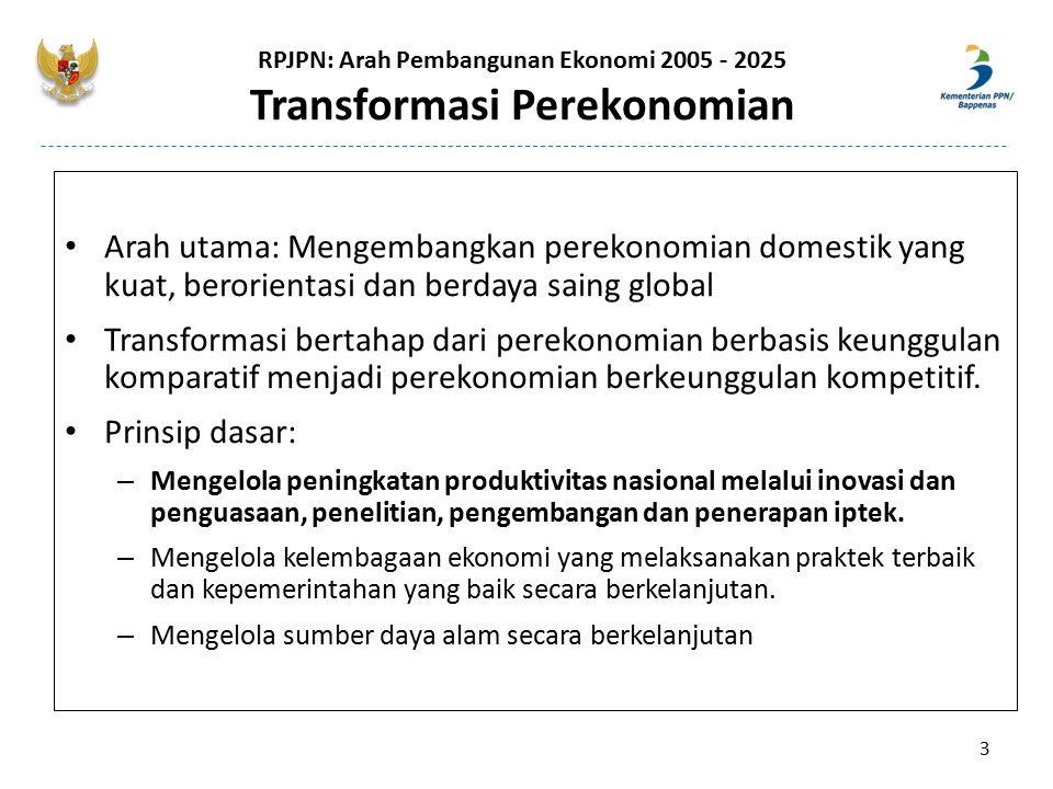RPJPN: Arah Pembangunan Ekonomi 2005 - 2025 Transformasi Perekonomian