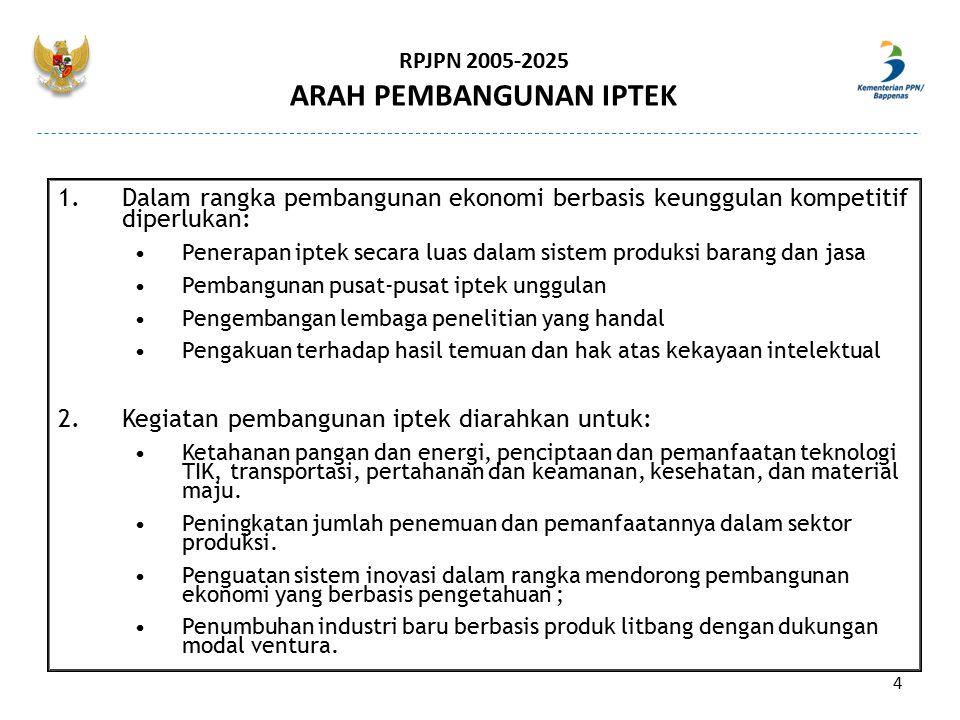 RPJPN 2005-2025 ARAH PEMBANGUNAN IPTEK