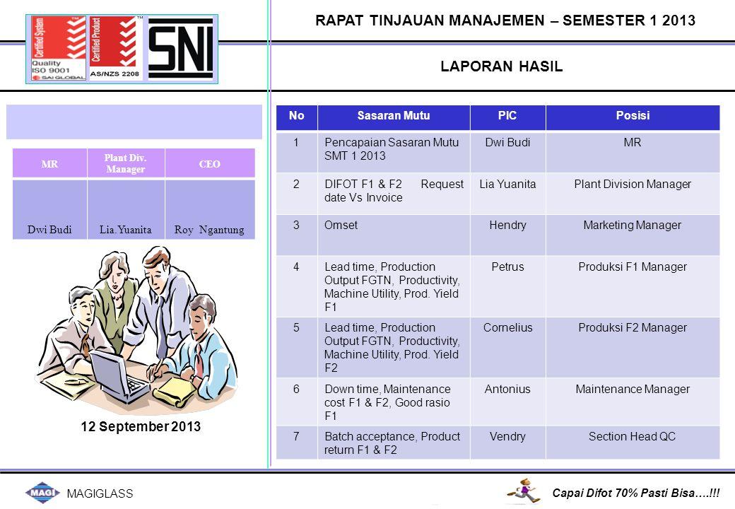 RAPAT TINJAUAN MANAJEMEN – SEMESTER 1 2013