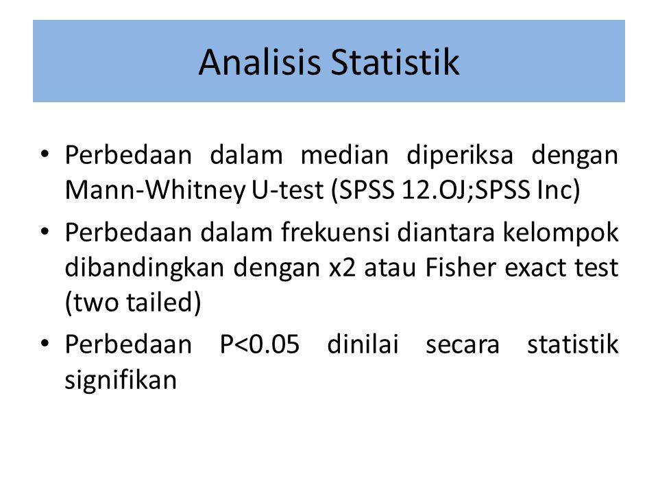 Analisis Statistik Perbedaan dalam median diperiksa dengan Mann-Whitney U-test (SPSS 12.OJ;SPSS Inc)