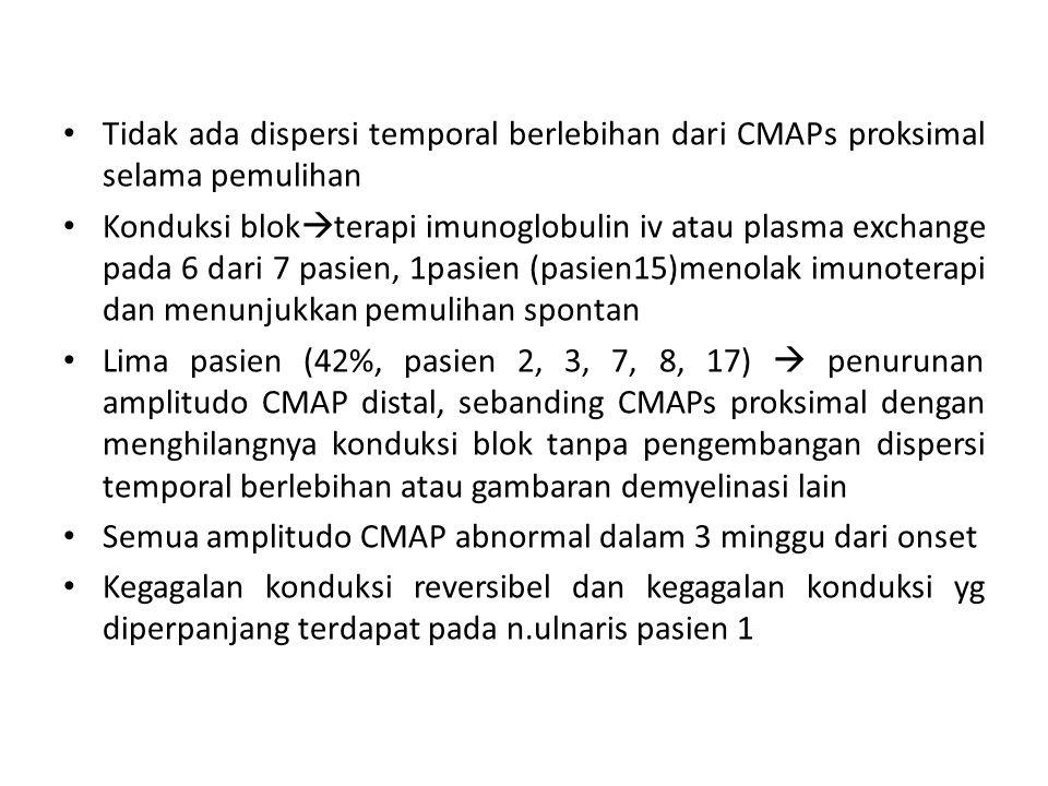 Tidak ada dispersi temporal berlebihan dari CMAPs proksimal selama pemulihan
