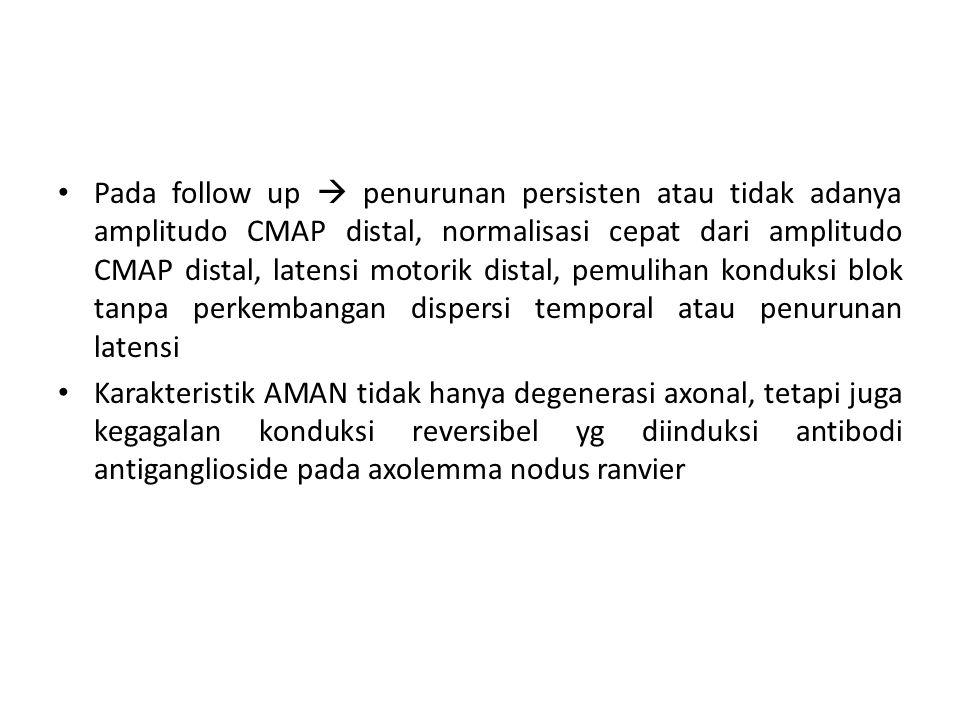 Pada follow up  penurunan persisten atau tidak adanya amplitudo CMAP distal, normalisasi cepat dari amplitudo CMAP distal, latensi motorik distal, pemulihan konduksi blok tanpa perkembangan dispersi temporal atau penurunan latensi