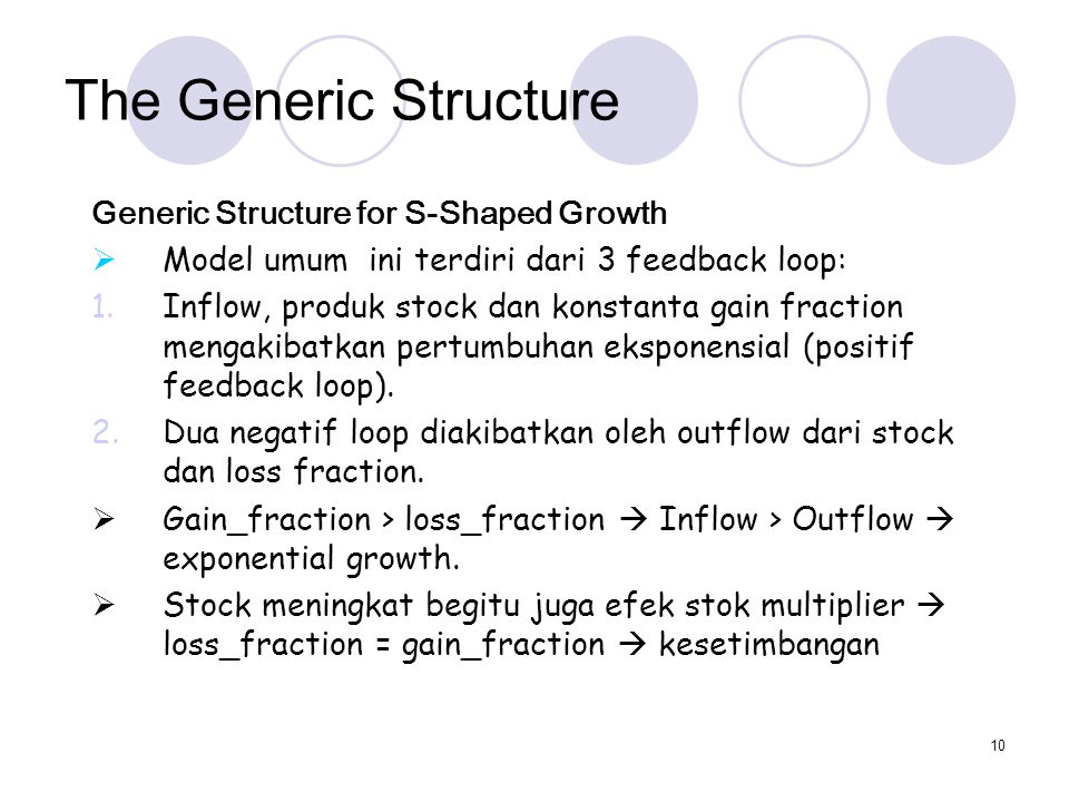 The Generic Structure Generic Structure for S-Shaped Growth