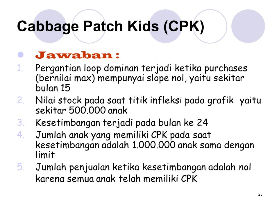 Cabbage Patch Kids (CPK)