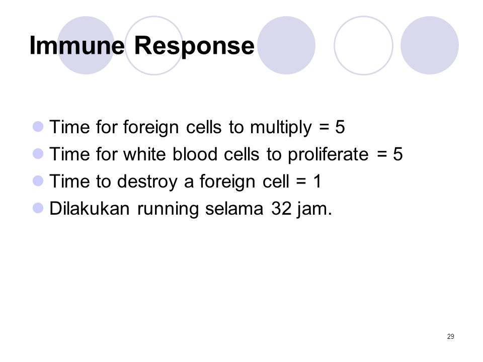 Immune Response Time for foreign cells to multiply = 5