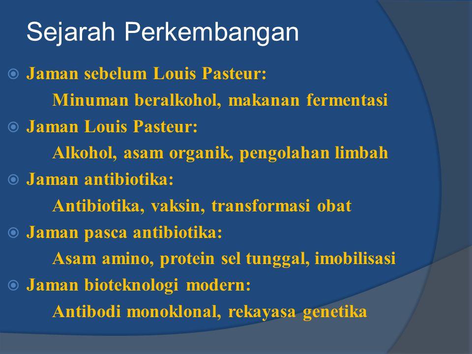 Sejarah Perkembangan Jaman sebelum Louis Pasteur: