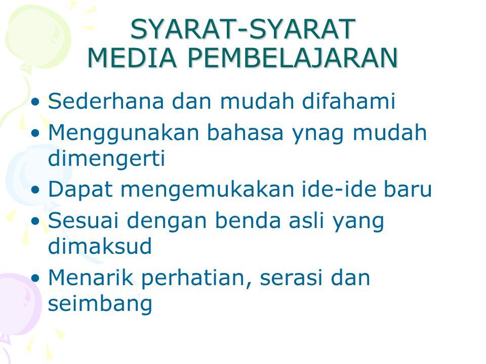 SYARAT-SYARAT MEDIA PEMBELAJARAN