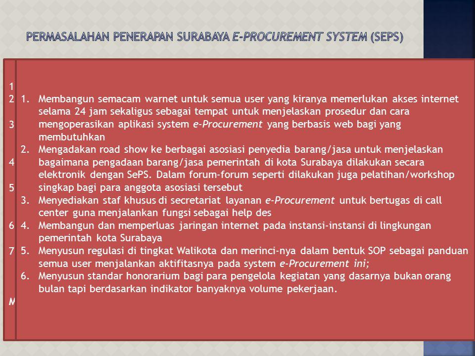 Permasalahan Penerapan Surabaya e-Procurement System (SePS)