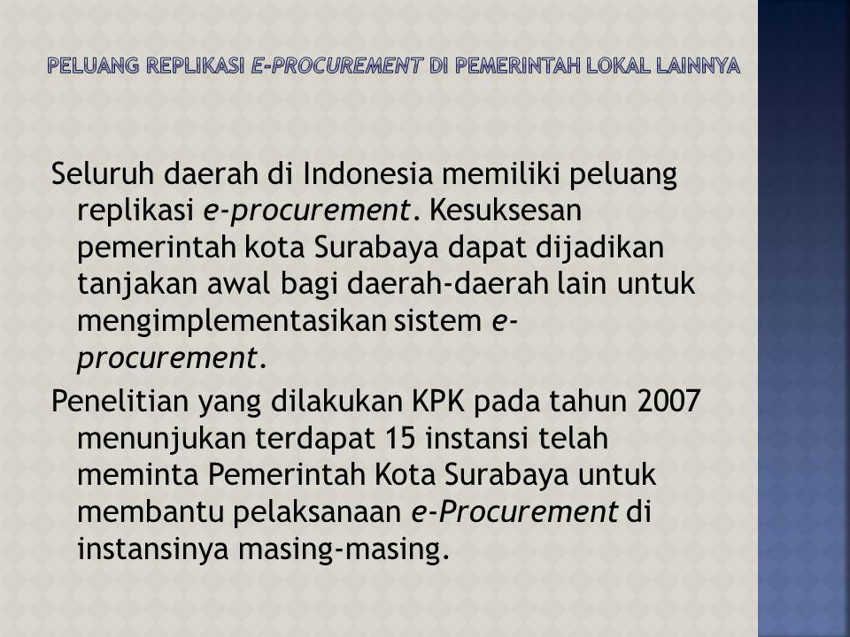 Peluang Replikasi e-procurement di Pemerintah Lokal Lainnya