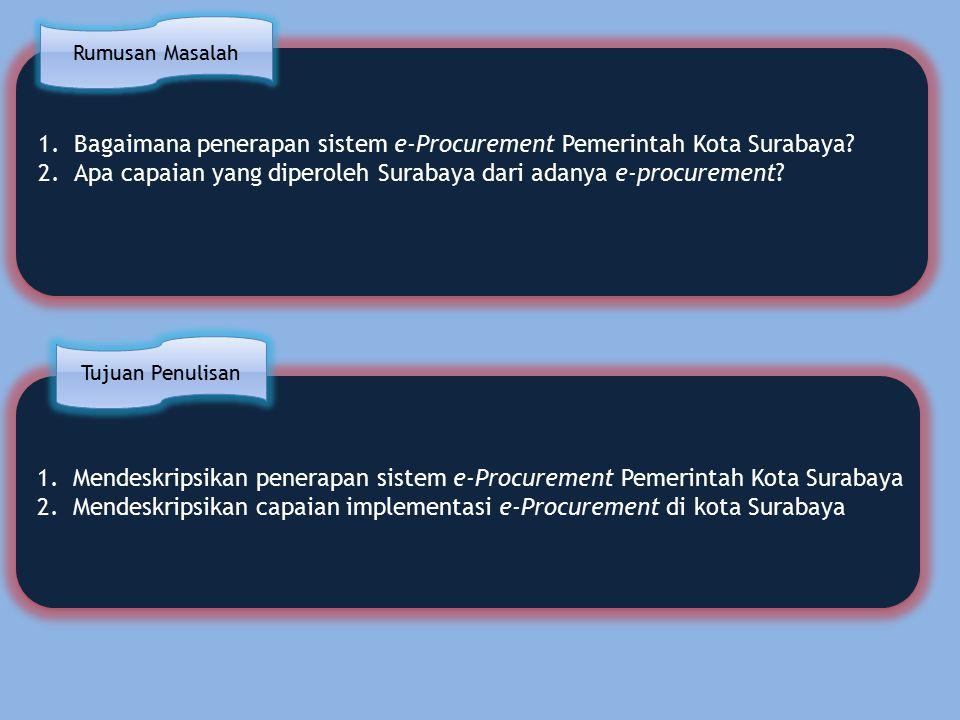 Bagaimana penerapan sistem e-Procurement Pemerintah Kota Surabaya