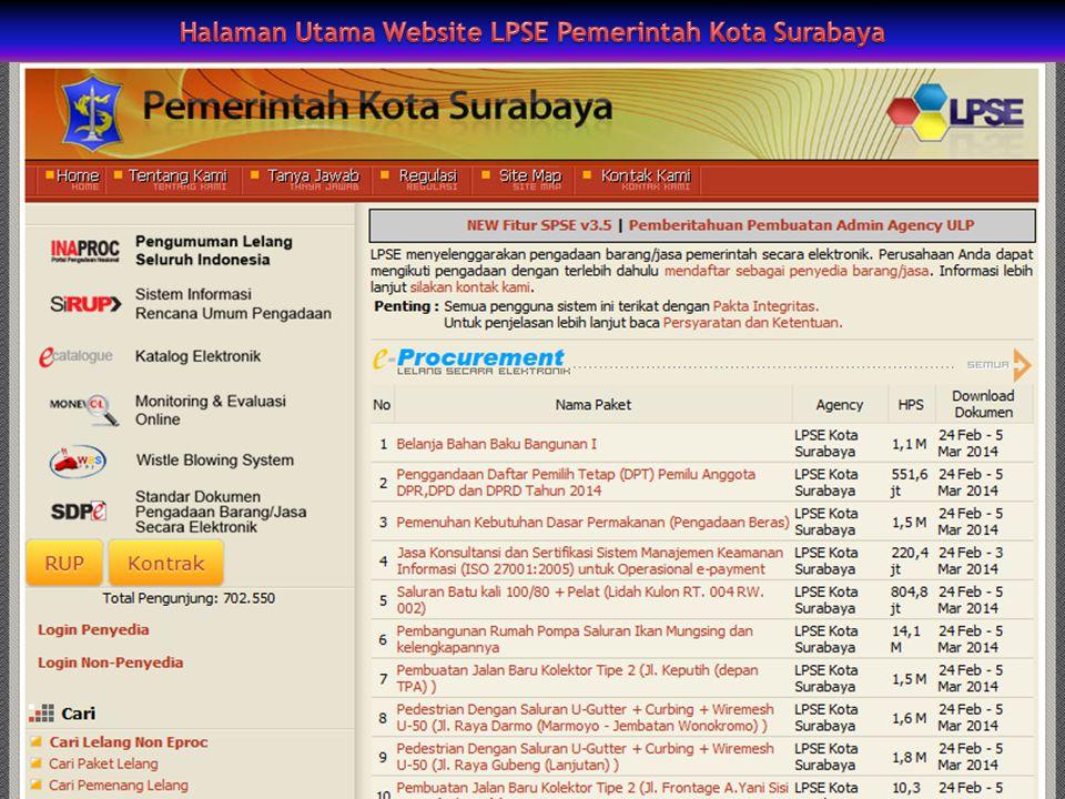 Halaman Utama Website LPSE Pemerintah Kota Surabaya