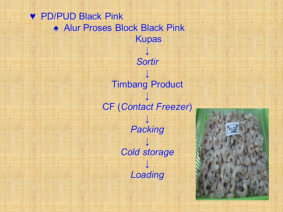 ♥ PD/PUD Black Pink. ♠ Alur Proses Block Black Pink. Kupas. ↓. Sortir