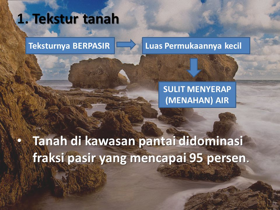 SULIT MENYERAP (MENAHAN) AIR