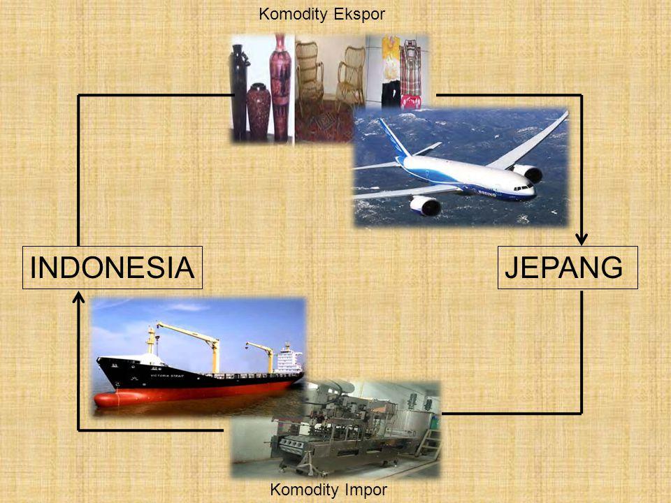 Komodity Ekspor INDONESIA JEPANG Komodity Impor