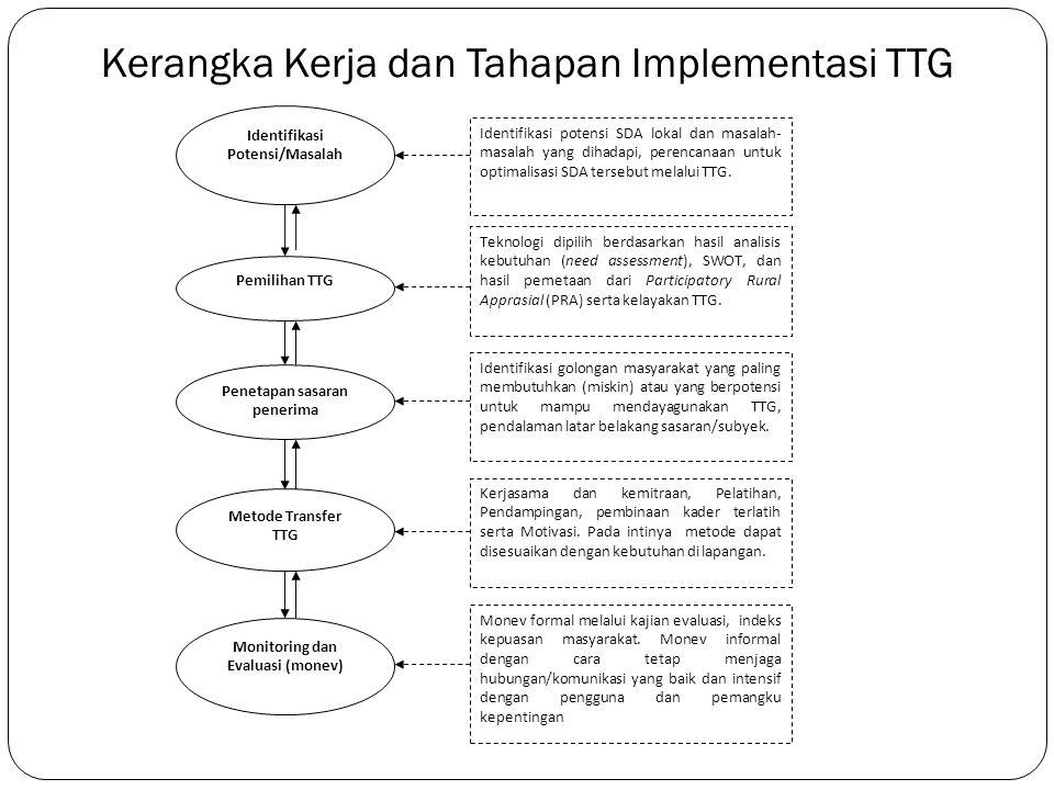 Kerangka Kerja dan Tahapan Implementasi TTG