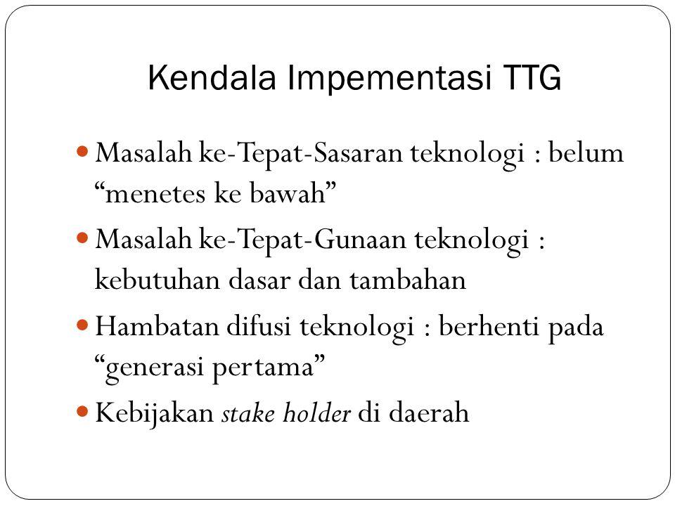 Kendala Impementasi TTG