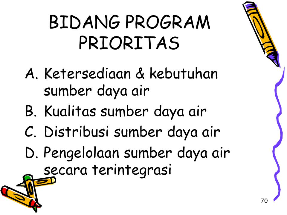 BIDANG PROGRAM PRIORITAS