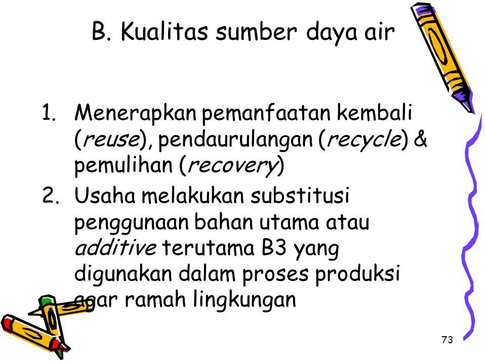 B. Kualitas sumber daya air